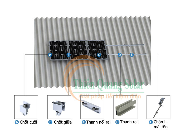 Các phụ kiện lắp pin mặt trời mái tôn