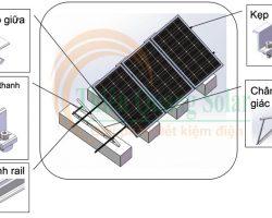 Những lưu ý khi lắp đặt hệ thống điện năng lượng mặt trời