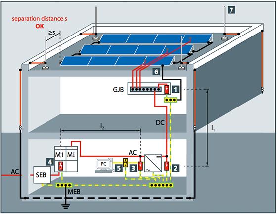 Chống sét cho hệ thống điện năng lượng mặt trời