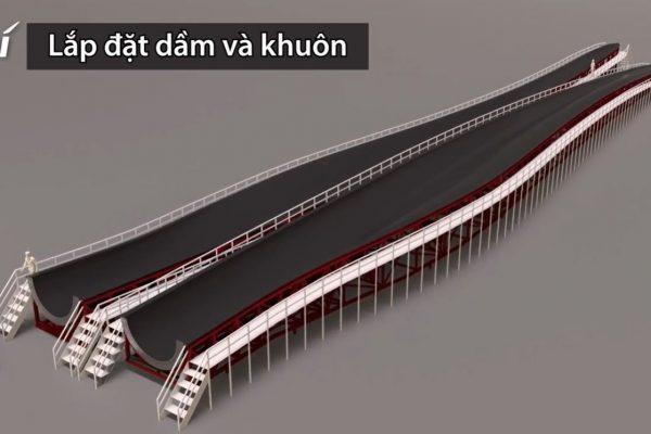 Quy trình sản xuất turbin gió khổng lồ